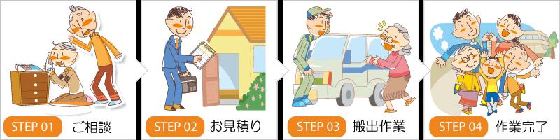 北九州市・福岡市をはじめ福岡県全域で遺品整理のご依頼を承ります。